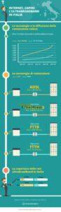 infografica fibra vs
